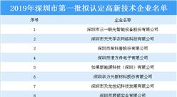 深圳市2019年第一批擬認定高新技術企業公示名單出爐:3457家企業上榜(附完整名單)