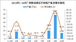 2019年1-10月广西手机产量为114.69万台 同比下降51.54%