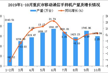 2019年1-10月重庆市手机产量为14523.66万台 同比下降8.03%