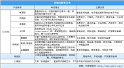 2020年中国印制电路板行业发展现状及发展趋势预测(图)