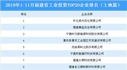 產業地產投資情報:2019年1-11月福建省工業投資TOP20企業排名(土地篇)