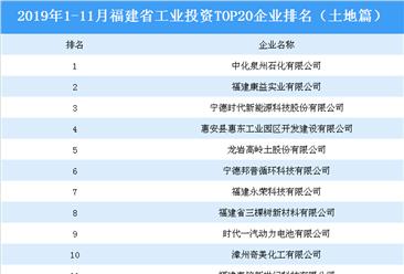 产业地产投资情报:2019年1-11月福建省工业投资top20企业排名(土地篇)