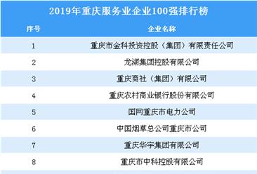 2019年重庆服务业企业100强排行榜