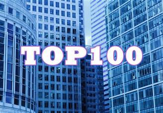 2019年佛山企业100强榜单发布:碧桂园位列榜首