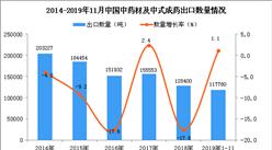 2019年1-11月中国中药材及中式成药出口量同比增长1.1%