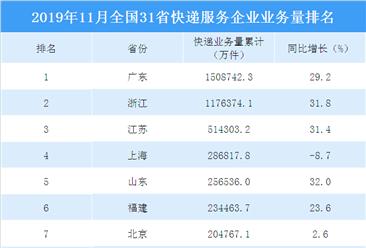 2019年11月全国31省快递服务企业业务量排行榜