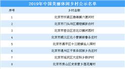 2019年中国美丽休闲乡村名单出炉:你的家乡入选了吗?(图)