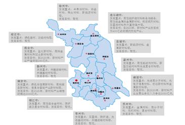 2020年江苏省新材料产业布局分析:新材料产业综合实力和国际影响力全国领先