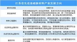 江苏省新材料产业发展方向分析:重点发展纳米材料等新型二维材料