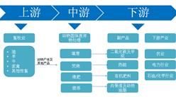 环境意识不断增加 中国动物固体废弃物处理行业市场前景广阔(图)