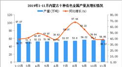 2019年1-11月内蒙古十种有色金属产量为575.75万吨 同比增长45.07%