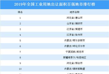 2019年全国工业用地出让面积百强地市排名:河北唐山市位居榜首(土地篇)