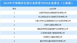 商業地產招商情報:2019年中國酒店住宿行業投資TOP20企業排名(土地篇)