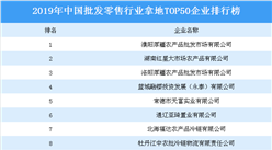 商业地产招商情报:2019年中国批发零售行业拿地TOP50企业排行榜