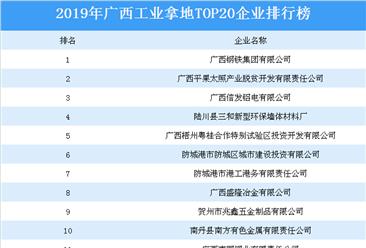 产业地产投资情报:2019年广西工业拿地top20企业排行榜