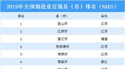 2019年全国制造业百强县(市)排行榜(NAES)