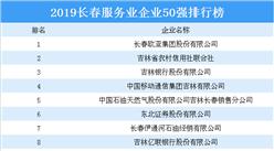 2019长春服务业企业50强排行榜