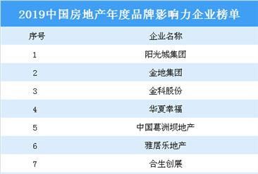 2019中国房地产年度品牌影响力企业榜单出炉:贝壳找房入选(图)