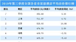 2019年第三季度全国各省市星级酒店平均房价排行榜(附榜单)