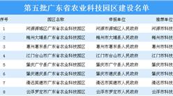 第五批廣東省農業科技園區出爐:8大園區上榜(附名單)