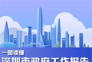 一圖讀懂2020年深圳市政府工作報告