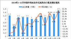 2019年12月中国中药材及中式成药出口量为1.5万吨 同比增长25%