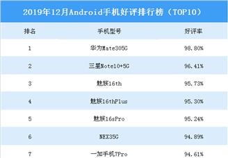 2019年12月Android手机好评排行榜(TOP10)