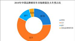 2019年中国品牌轿车销量排名:帝豪、荣威i5、逸动位列前三