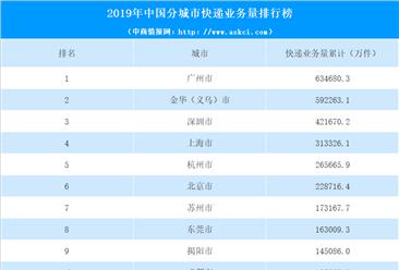 2019年中国各城市快递量50强排行榜(附完整排名)