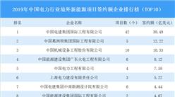2019年中国电力行业境外新能源项目签约额企业排行榜(TOP10)