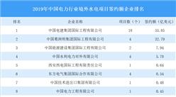 2019年中国电力行业境外水电项目签约额企业排行榜