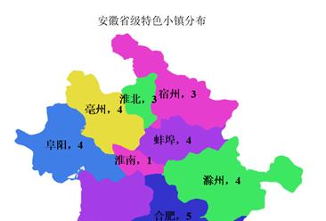 2020年安徽省级特色小镇产业分布情况分析(附特色小镇名单)