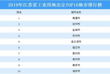 产业地产投资情报:2019年江苏省工业用地出让TOP10地市排名