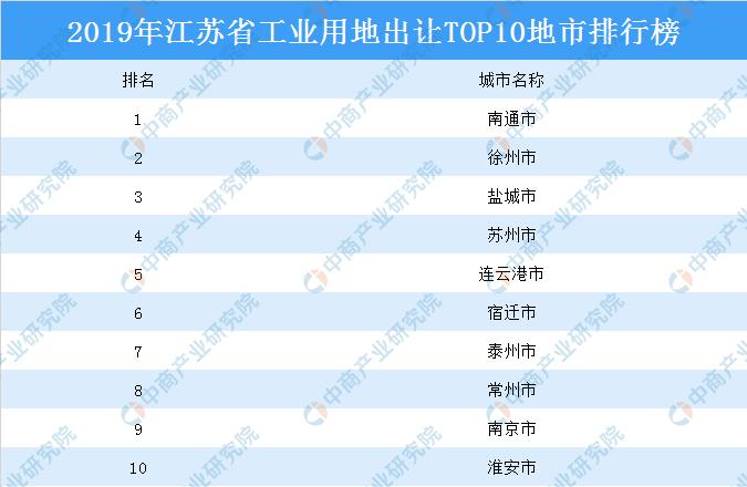 "2019top排行榜_剧集演员""龙虎斗""|2019中国故事「鲜」锋榜TOP10"