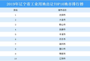 产业地产投资情报:2019年辽宁省工业用地出让top10地市排名