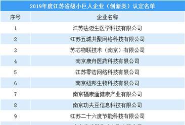 2019年度江苏省小巨人企业(创新类)名单出炉:50家企业入选(附完整名单)