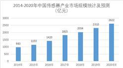 中国传感器产业发展前景预测:2020年市场规模有望突破2500亿元(附产业链)