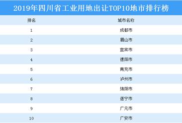产业地产投资情报:2019年四川省工业用地出让TOP10地市排名