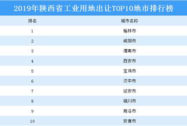 产业地产投资情报:2019年陕西省工业用地出让TOP10地市排名