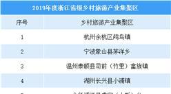 2019年度浙江省级乡村旅游产业集聚区名单(附全名单)