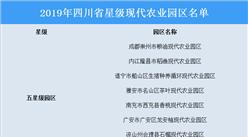 2019年四川省星级现代农业园区名单重磅出炉:共35个园区上榜