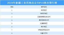 产业地产斥资情报:2019年新疆工业用地出让TOP10地市排名