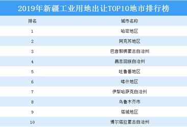 产业地产投资情报:2019年新疆工业用地出让top10地市排名