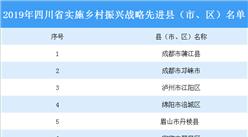 2019年四川省实施乡村振兴战略先进县(市、区)名单:成都市蒲江县上榜