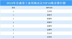 产业地产投资情报:2019年甘肃省工业用地出让TOP10地市排名