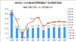 2019年海南省塑料制品产量为2.4万吨 同比增长14.83%