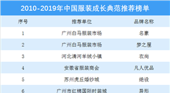 2010-2019年中国服装成长典范推荐榜单:韩都衣舍等品牌上榜