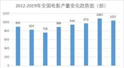 电影区域进入产能收缩期   2019年全国电影产量共1037部(图)