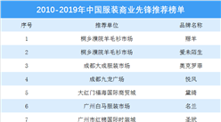 2010-2019年中国服装商业先锋推荐榜单出炉:羱羊品牌上榜(附全榜单)