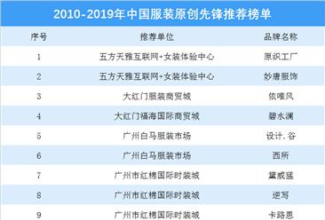 2010-2019年中国服装原创先锋推荐榜单:20个服装品牌上榜